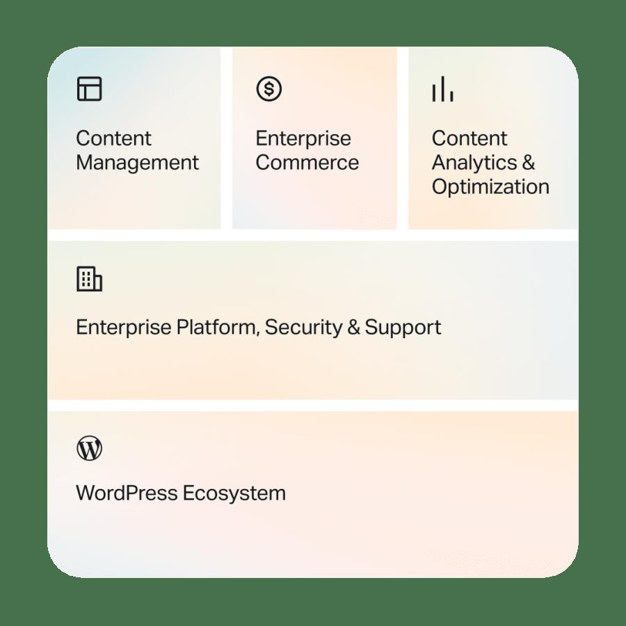 agile content platform