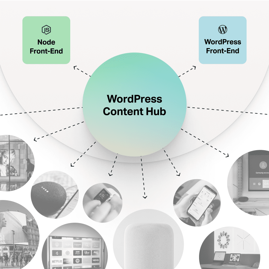 Headless Wordress